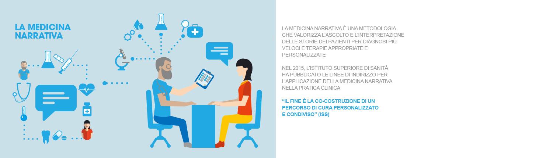 la_medicina_narrativa