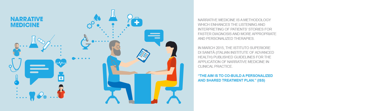 narrative_medicine